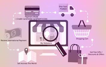 B2C eCommerce Solutions