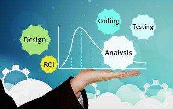 Custom Embedded Solution Development