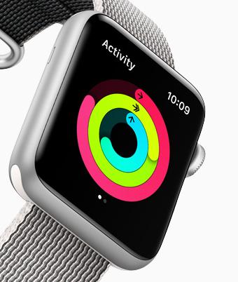 Activity Tracker Rings-Apple Watch