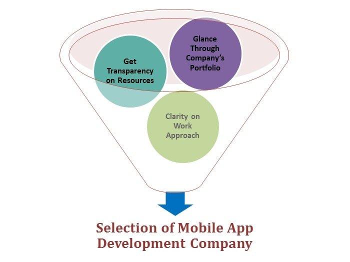 Selecting Mobile App Development Company