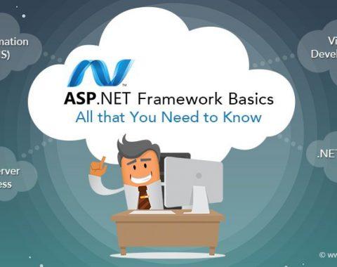 ASP.NET Framework Basics