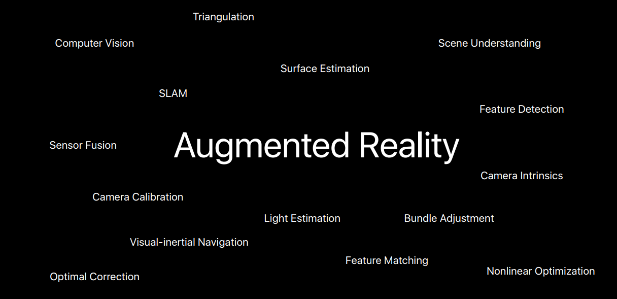 augmented reality sdk