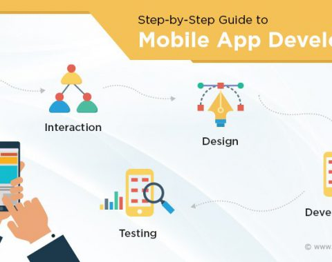 how to build a mobile app from scratch