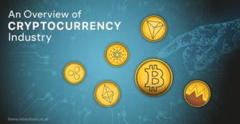 Cryptocurrency wallet development
