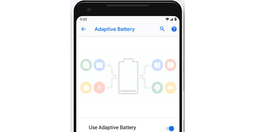 Adaptive Battery Android P Features