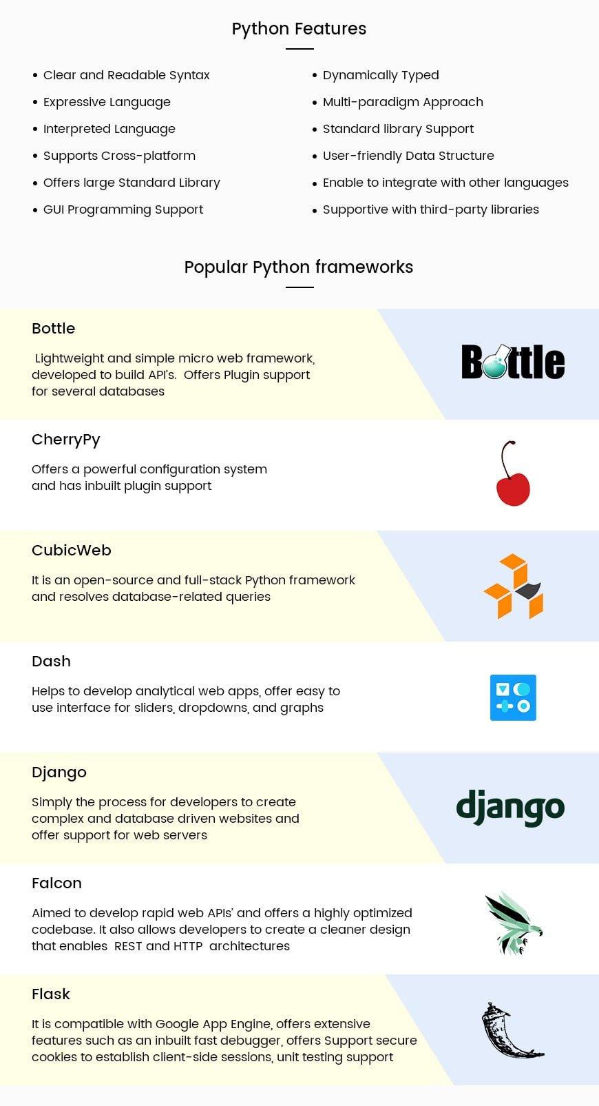 Python frameworks & Features