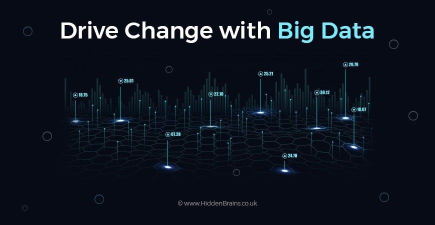 Big Data Characteristics & Advantages