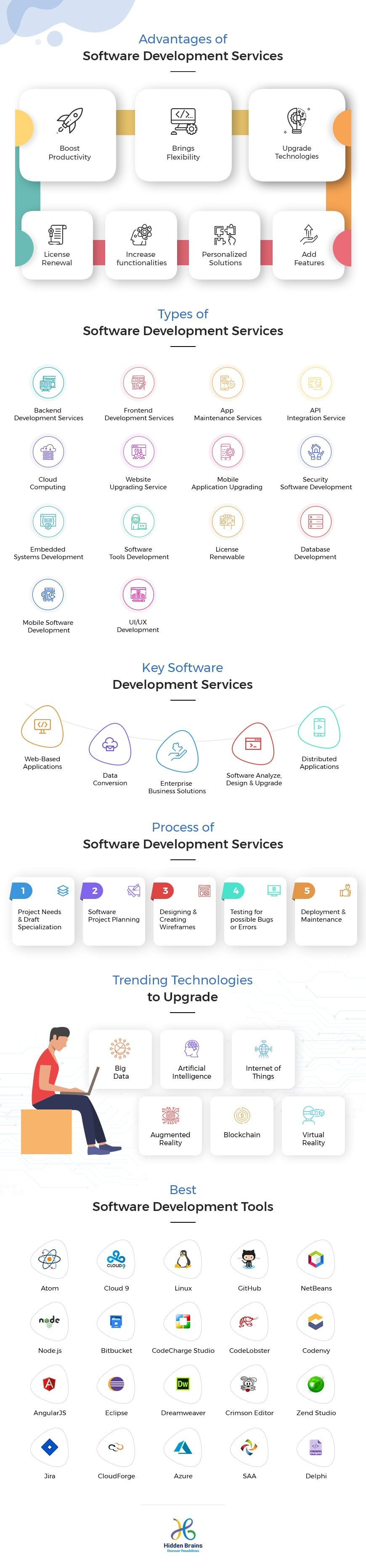 Infographic: Benefits of Agile Software Development