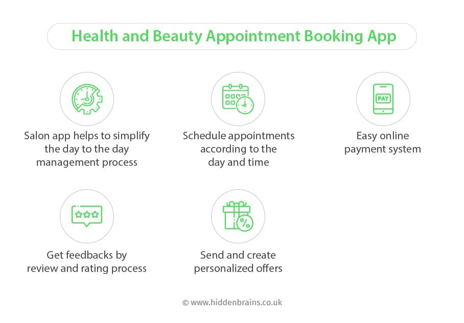 Top Online Booking Sectors- Health and Beauty Appointment Booking App
