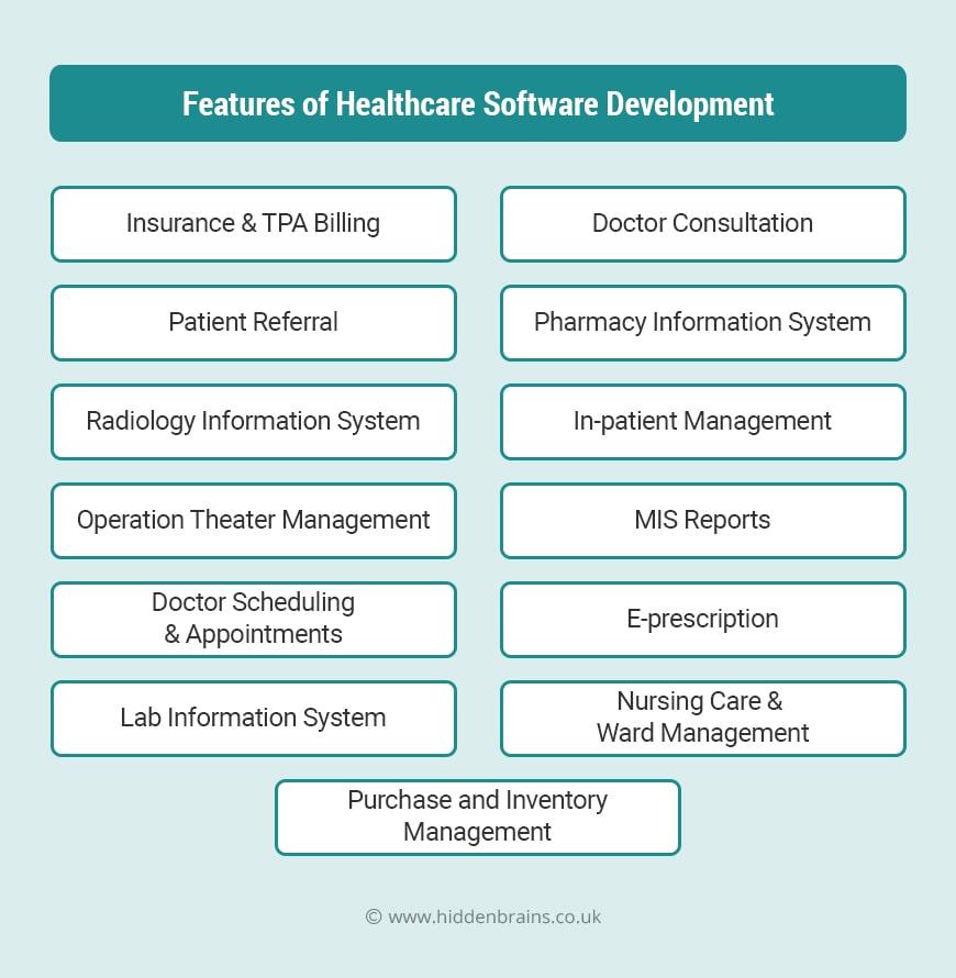 Growth Drivers of hospital management system